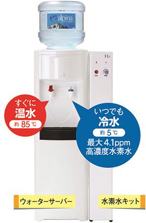 purewater+H2